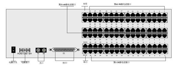 fm-pcm60fx 系列电话光端机